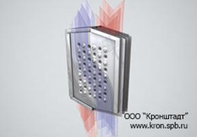 Рекуперативные пластинчатые теплообменники двухконтурные теплообменники для котлов