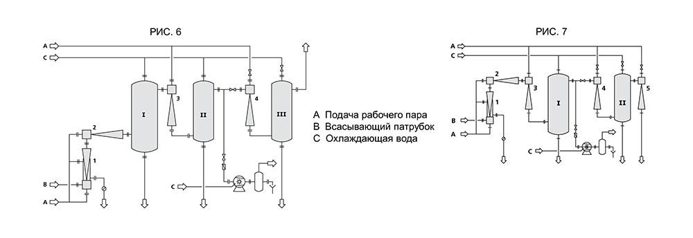 четырёхступенчатый пароструйный вакуумный насос